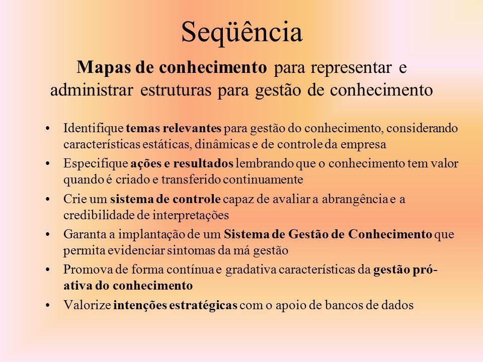 Seqüência Mapas de conhecimento para representar e administrar estruturas para gestão de conhecimento.