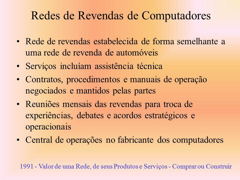 Redes de Revendas de Computadores