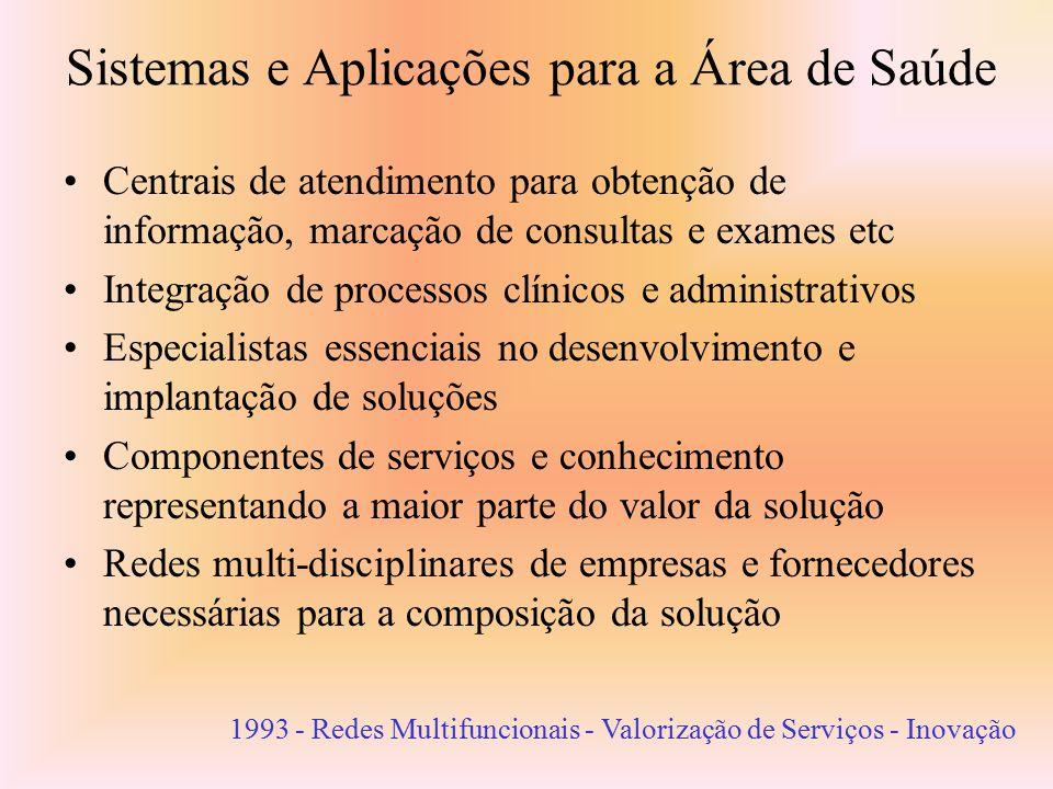 Sistemas e Aplicações para a Área de Saúde