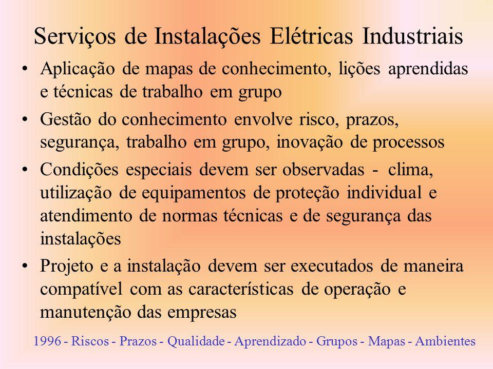 Serviços de Instalações Elétricas Industriais