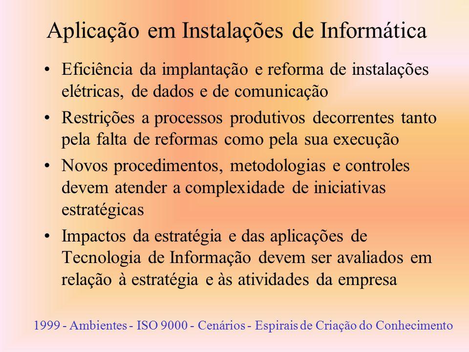 Aplicação em Instalações de Informática