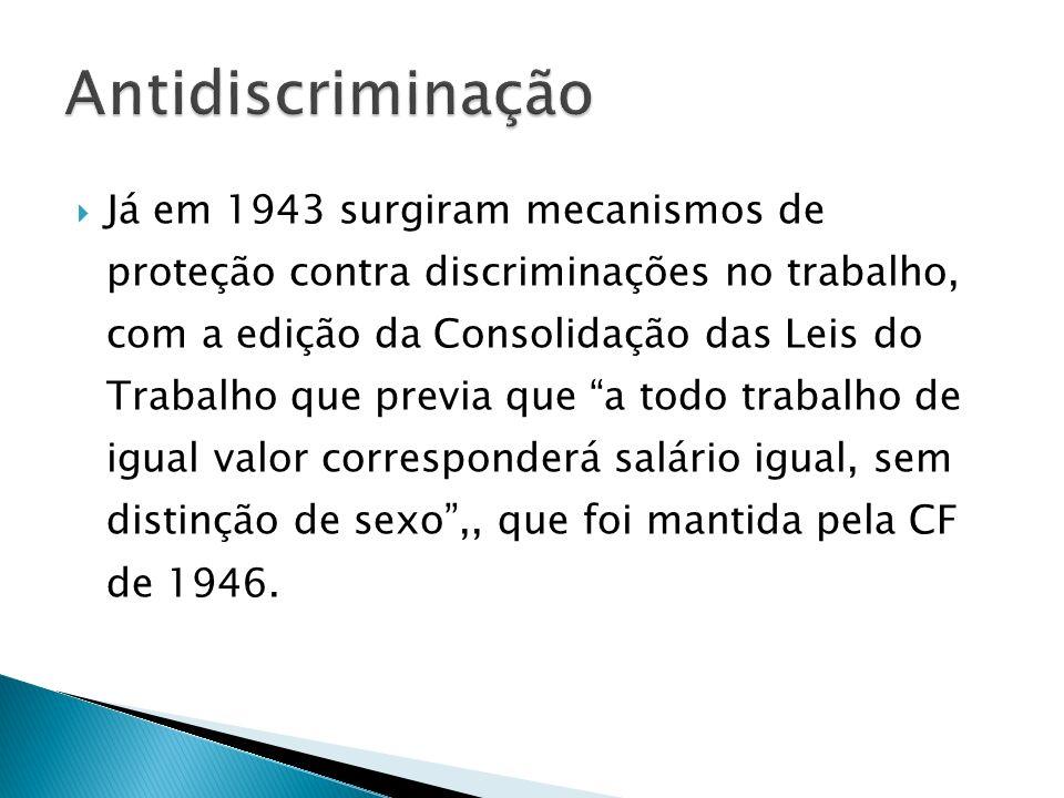Antidiscriminação