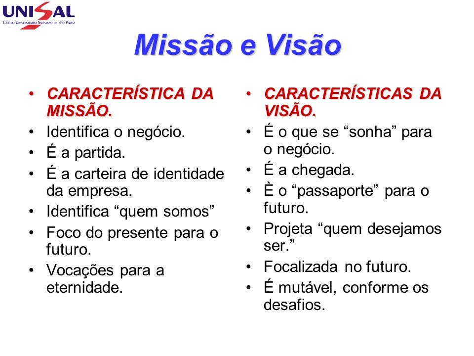 Missão e Visão CARACTERÍSTICA DA MISSÃO. Identifica o negócio.