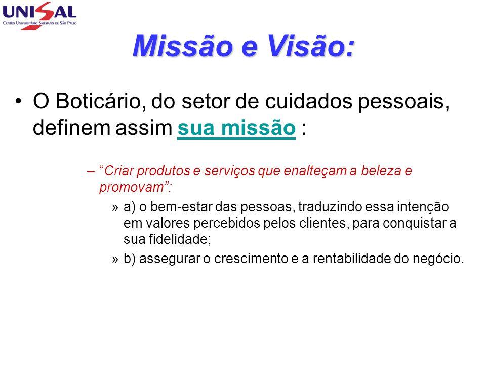 Missão e Visão: O Boticário, do setor de cuidados pessoais, definem assim sua missão :