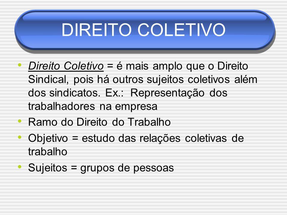 DIREITO COLETIVO