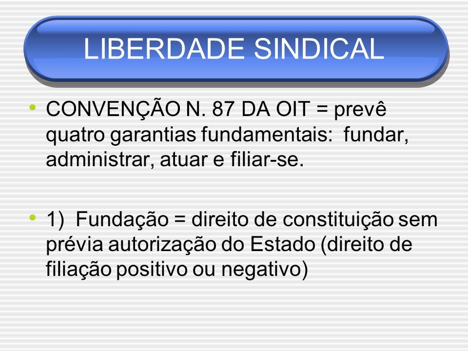 LIBERDADE SINDICALCONVENÇÃO N. 87 DA OIT = prevê quatro garantias fundamentais: fundar, administrar, atuar e filiar-se.