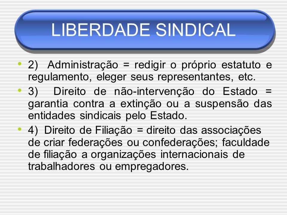 LIBERDADE SINDICAL 2) Administração = redigir o próprio estatuto e regulamento, eleger seus representantes, etc.