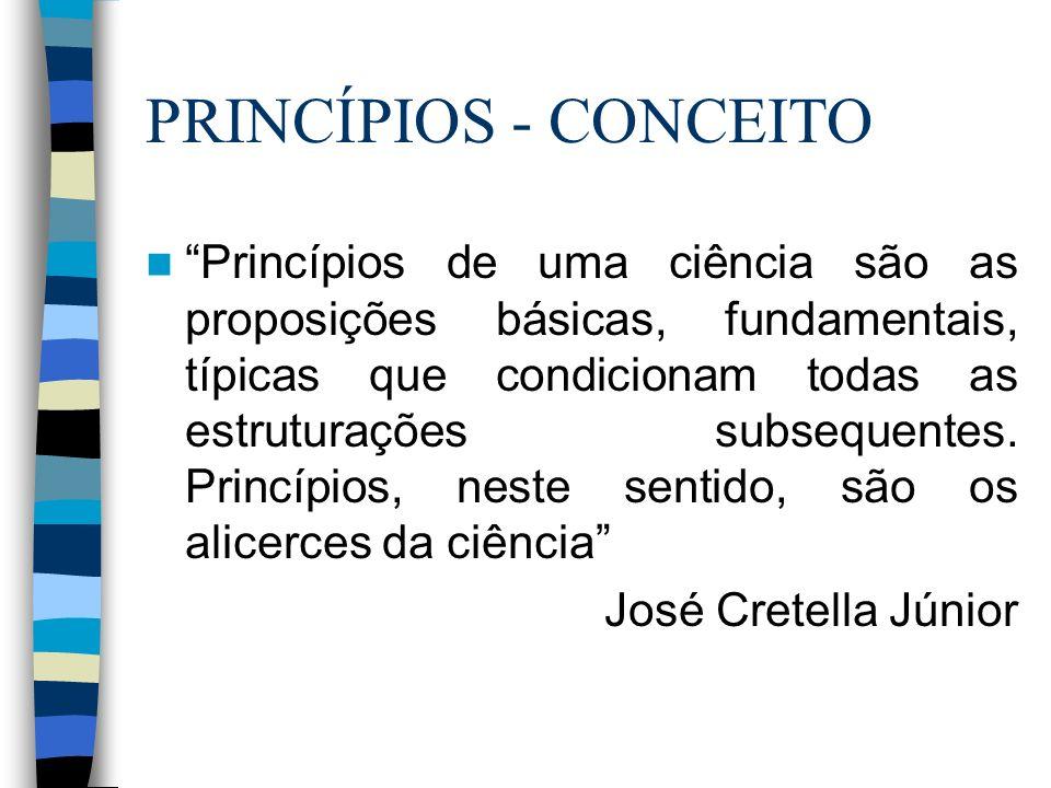PRINCÍPIOS - CONCEITO