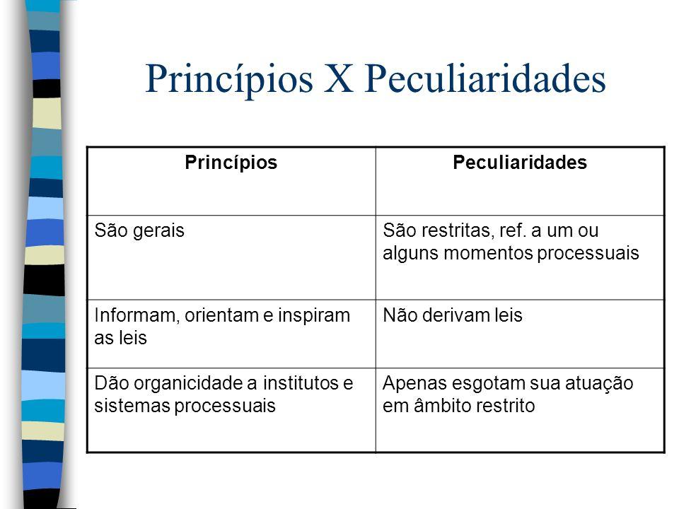 Princípios X Peculiaridades