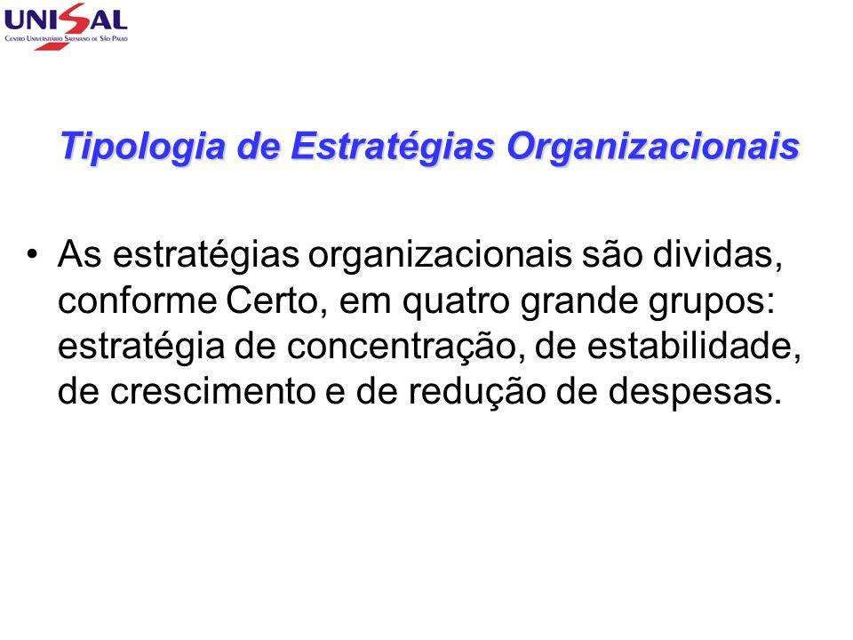 Tipologia de Estratégias Organizacionais