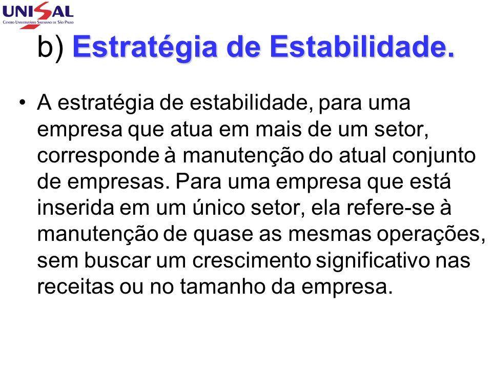 b) Estratégia de Estabilidade.