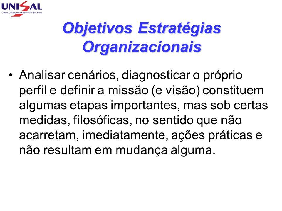 Objetivos Estratégias Organizacionais