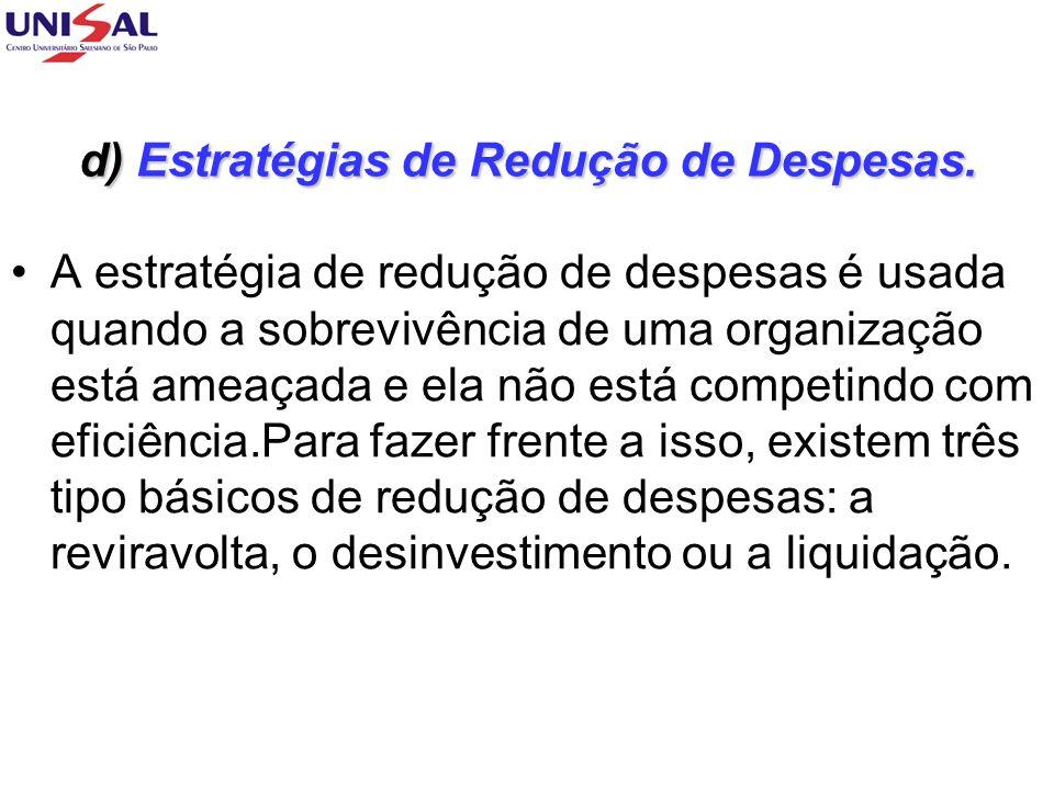 d) Estratégias de Redução de Despesas.