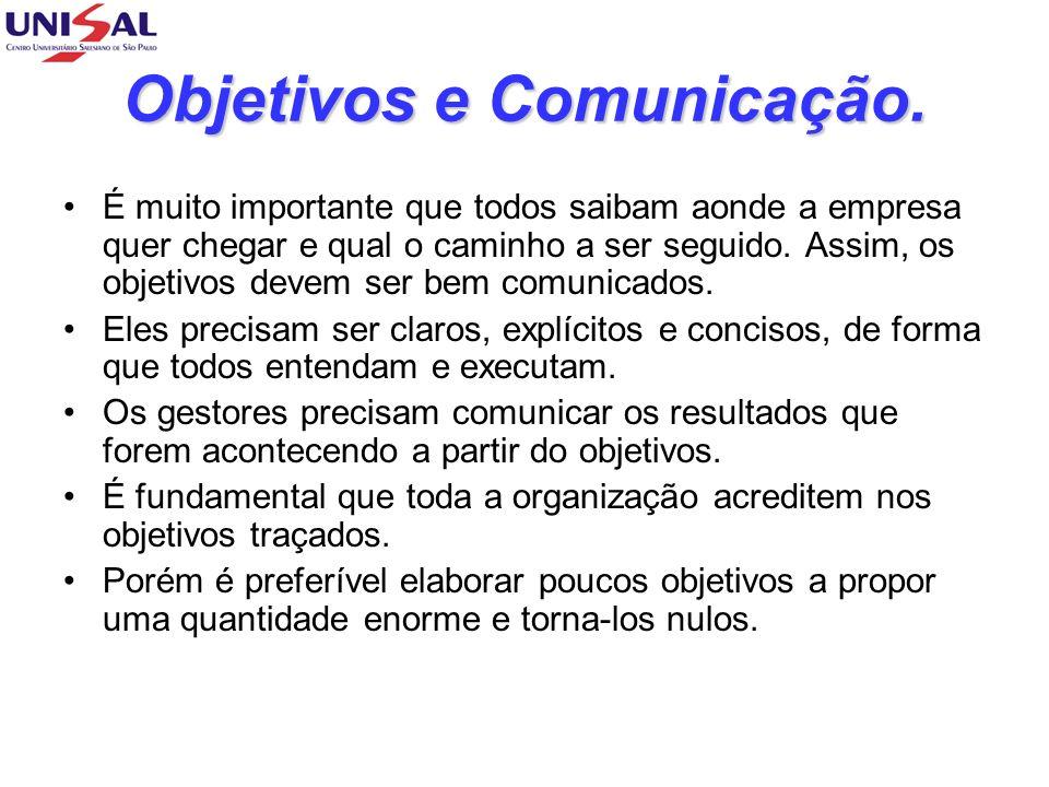 Objetivos e Comunicação.