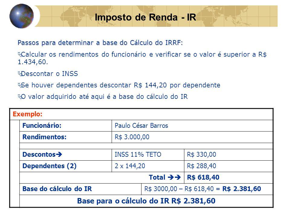 Base para o cálculo do IR R$ 2.381,60