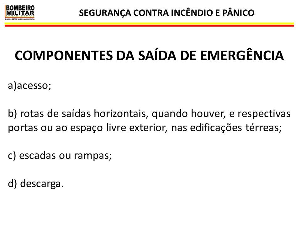 SEGURANÇA CONTRA INCÊNDIO E PÂNICO COMPONENTES DA SAÍDA DE EMERGÊNCIA