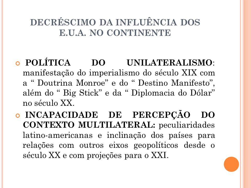 DECRÉSCIMO DA INFLUÊNCIA DOS E.U.A. NO CONTINENTE