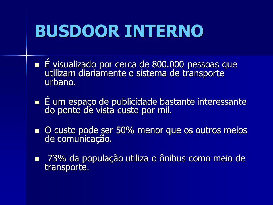 BUSDOOR INTERNO É visualizado por cerca de 800.000 pessoas que utilizam diariamente o sistema de transporte urbano.