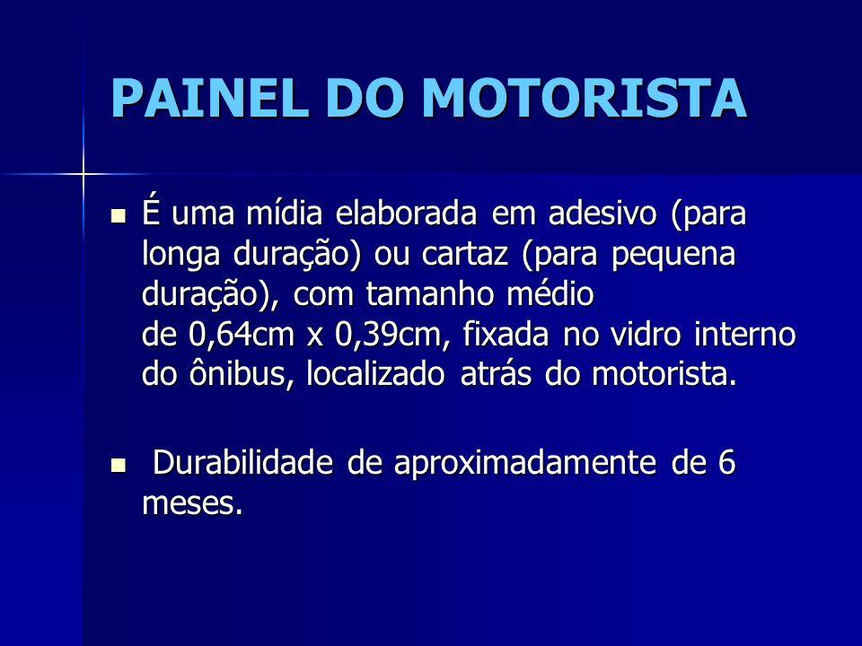 PAINEL DO MOTORISTA
