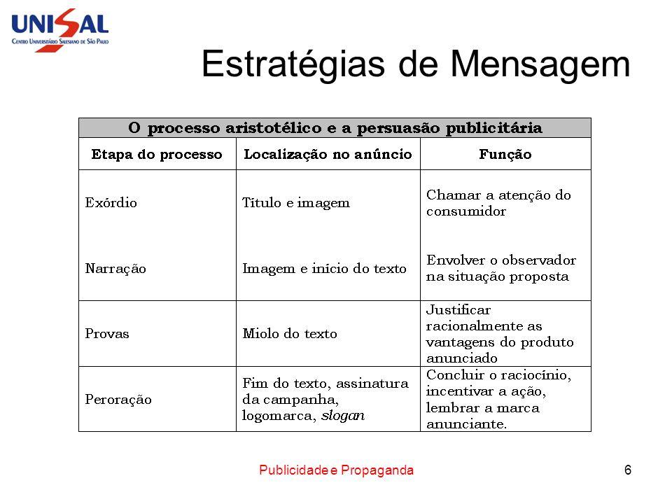 Estratégias de Mensagem