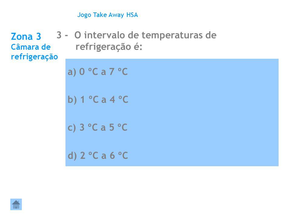 Zona 3 Câmara de refrigeração