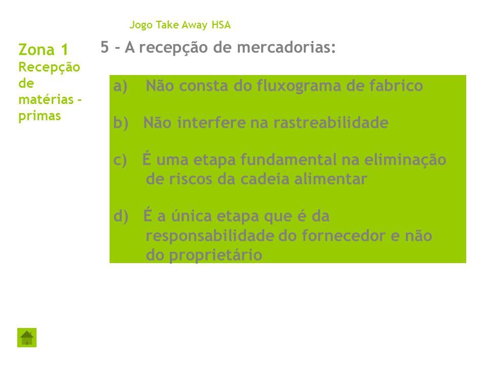 Zona 1 Recepção de matérias - primas 5 - A recepção de mercadorias: