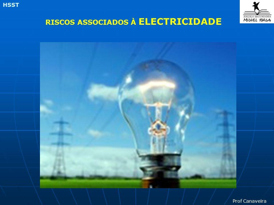 RISCOS ASSOCIADOS À ELECTRICIDADE