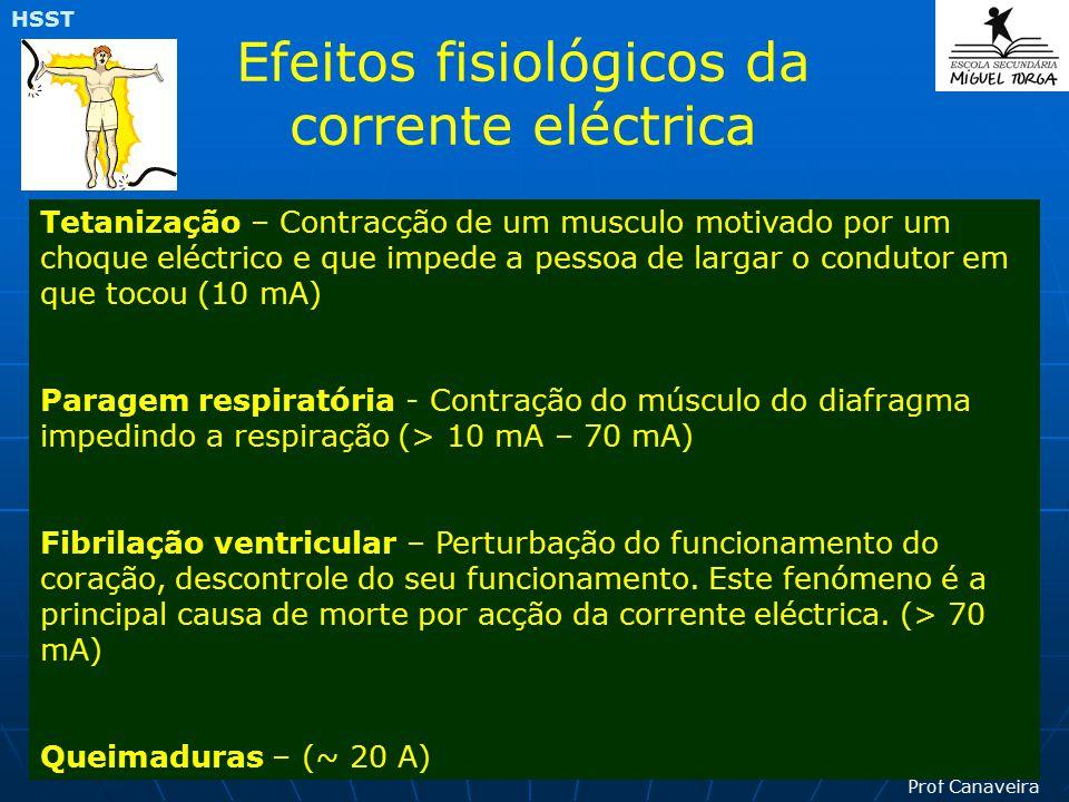 Efeitos fisiológicos da corrente eléctrica