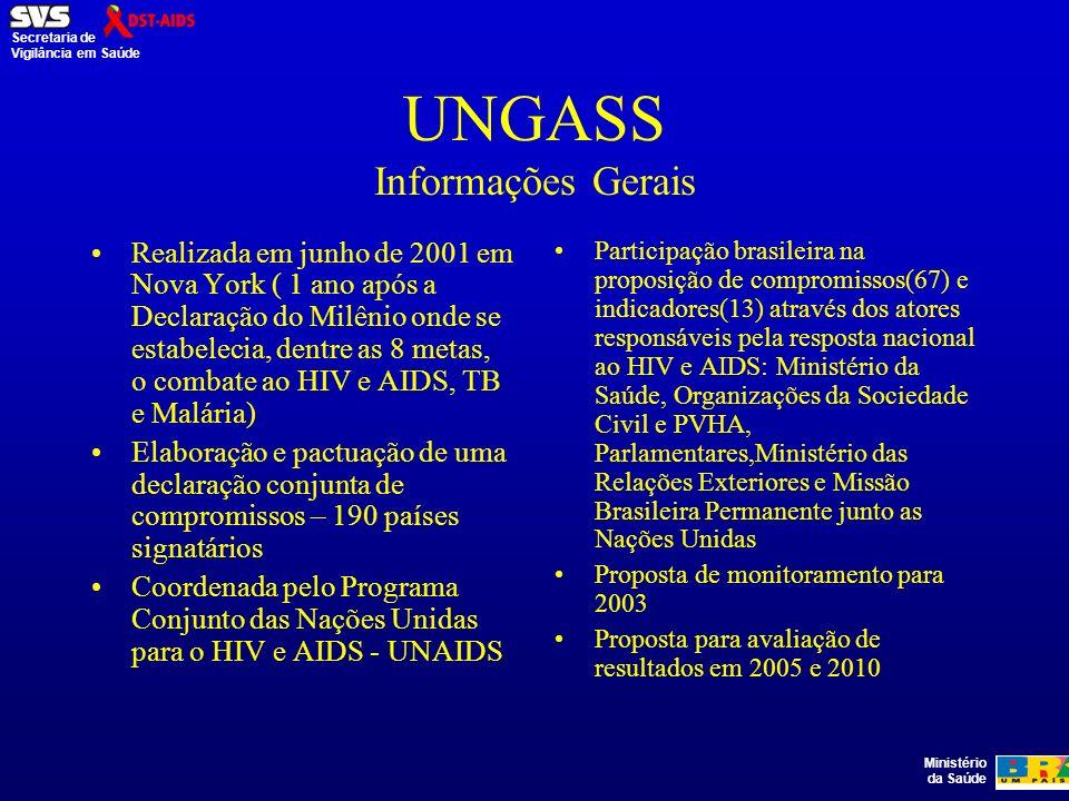 UNGASS Informações Gerais