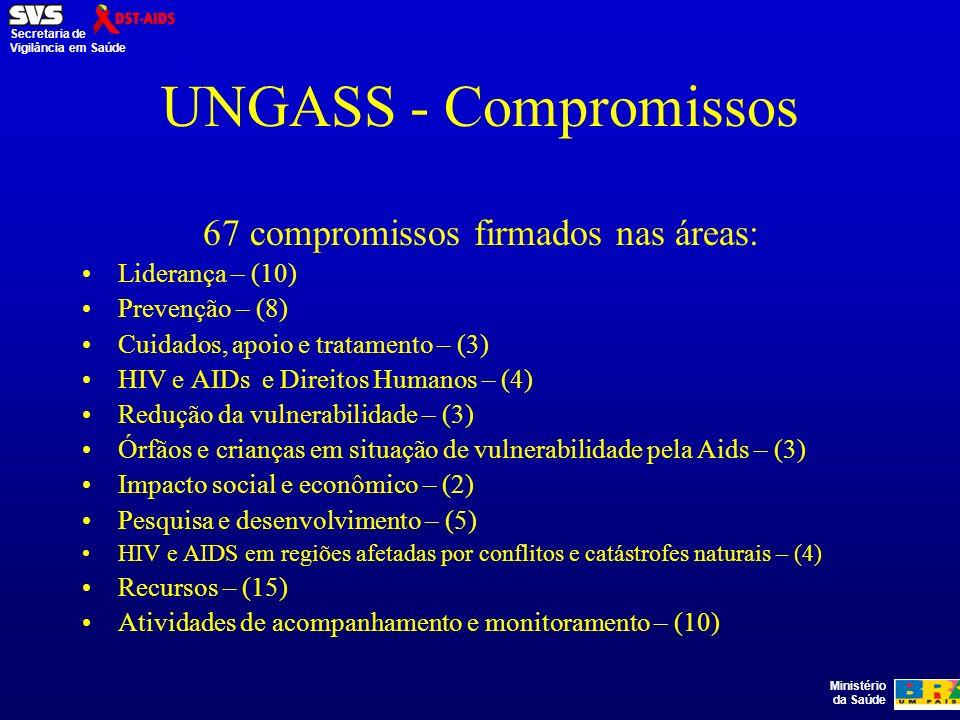67 compromissos firmados nas áreas: