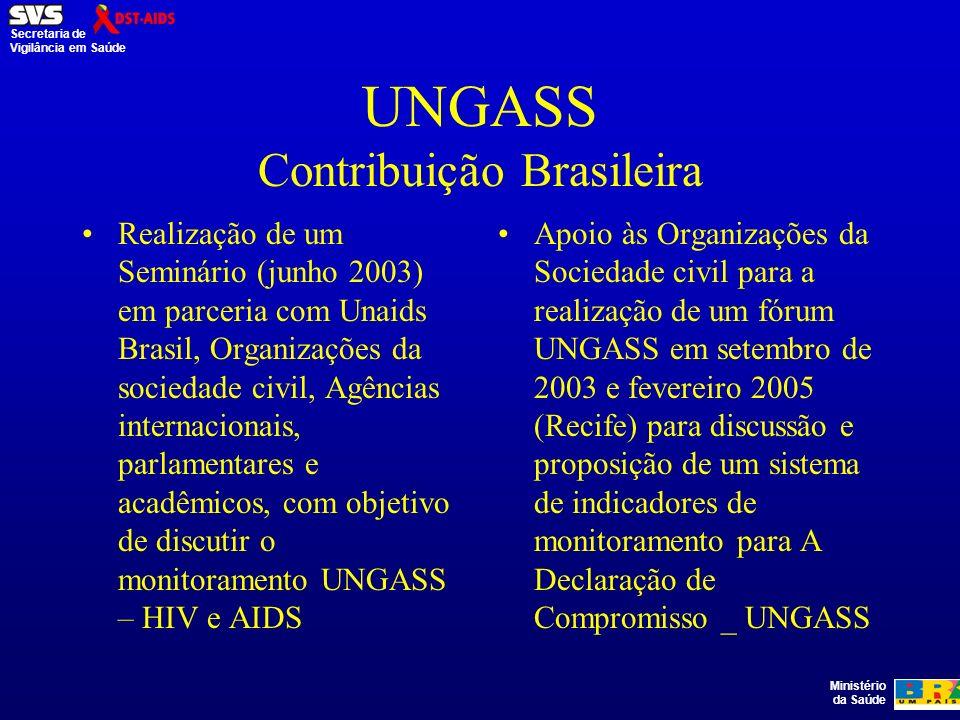 UNGASS Contribuição Brasileira