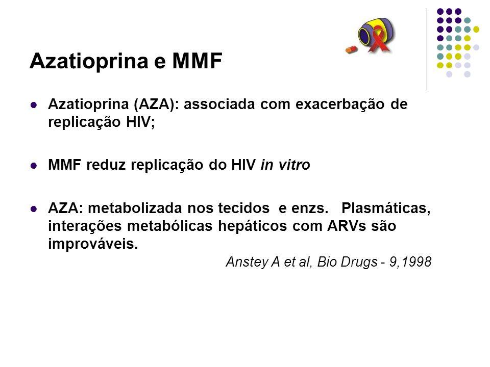Azatioprina e MMF Azatioprina (AZA): associada com exacerbação de replicação HIV; MMF reduz replicação do HIV in vitro.