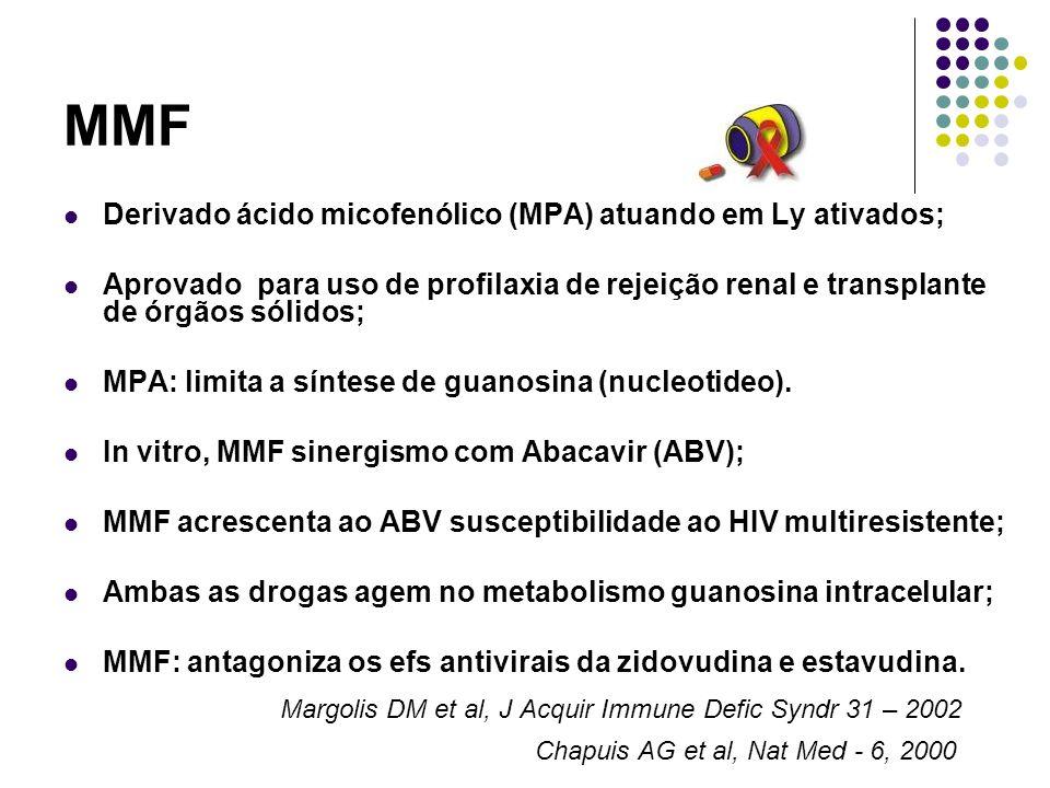 MMF Derivado ácido micofenólico (MPA) atuando em Ly ativados;
