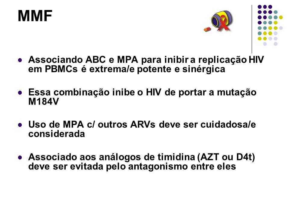 MMF Associando ABC e MPA para inibir a replicação HIV em PBMCs é extrema/e potente e sinérgica.