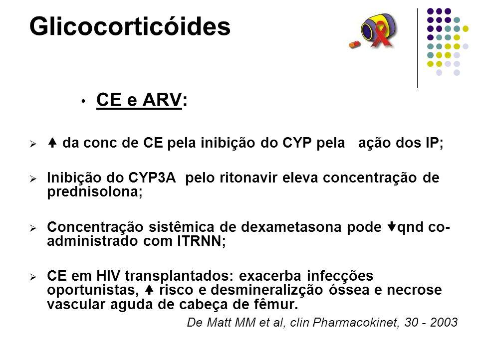 Glicocorticóides CE e ARV: