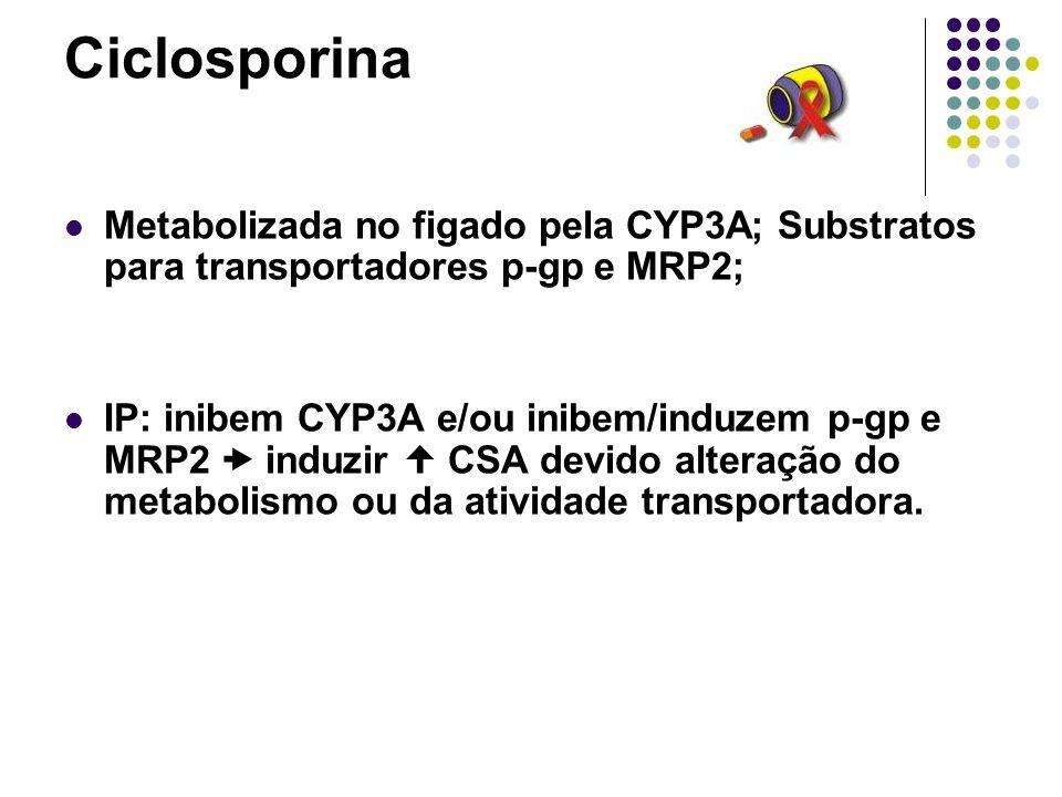 Ciclosporina Metabolizada no figado pela CYP3A; Substratos para transportadores p-gp e MRP2;