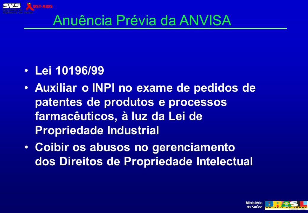 Anuência Prévia da ANVISA