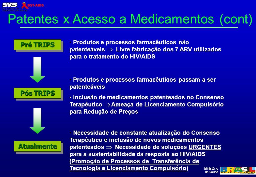 Patentes x Acesso a Medicamentos (cont)