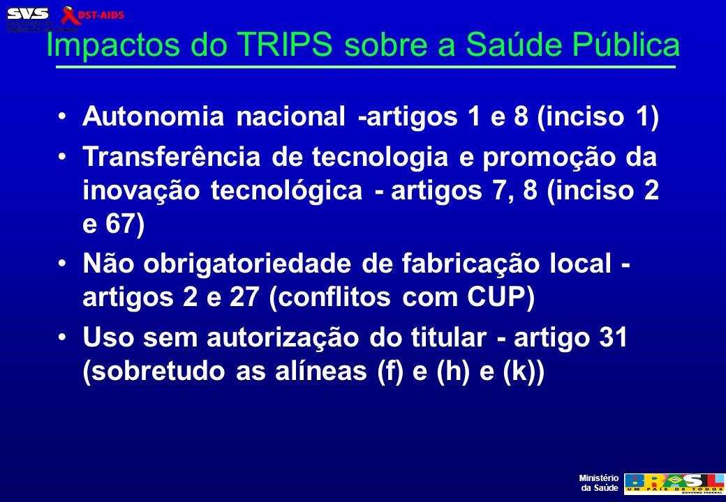 Impactos do TRIPS sobre a Saúde Pública