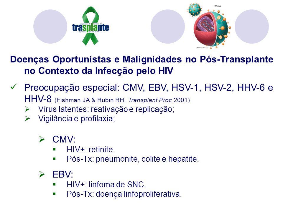 Doenças Oportunistas e Malignidades no Pós-Transplante no Contexto da Infecção pelo HIV