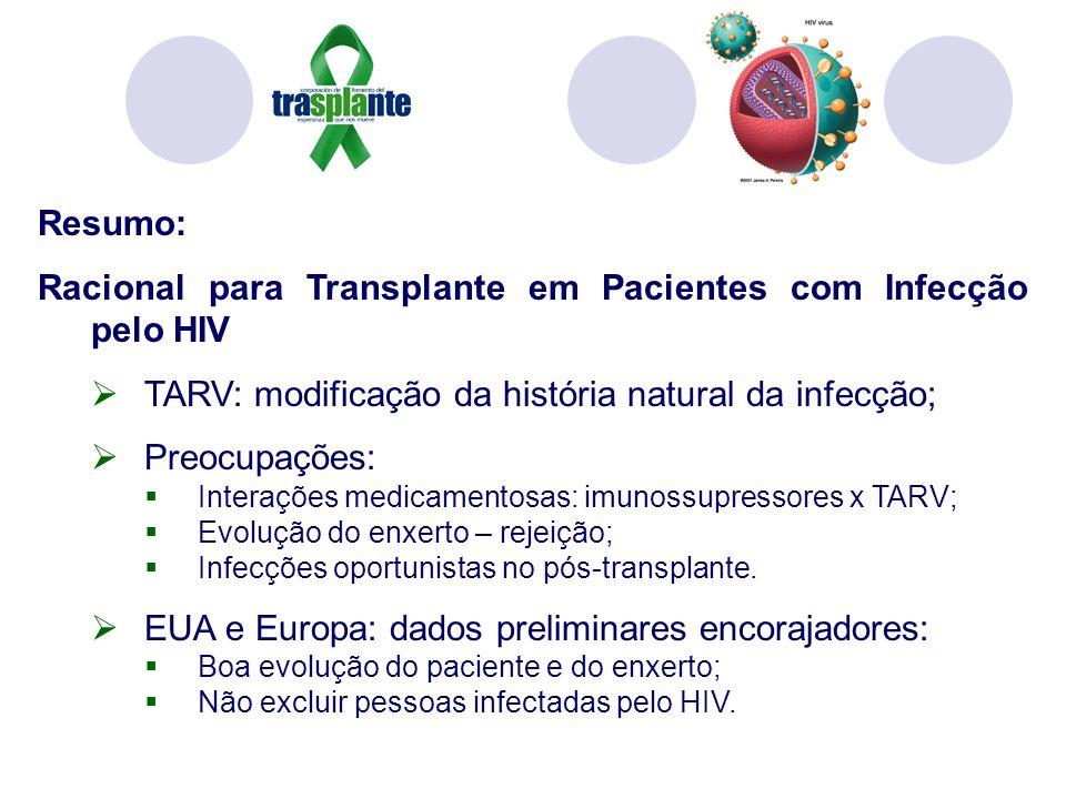 Racional para Transplante em Pacientes com Infecção pelo HIV