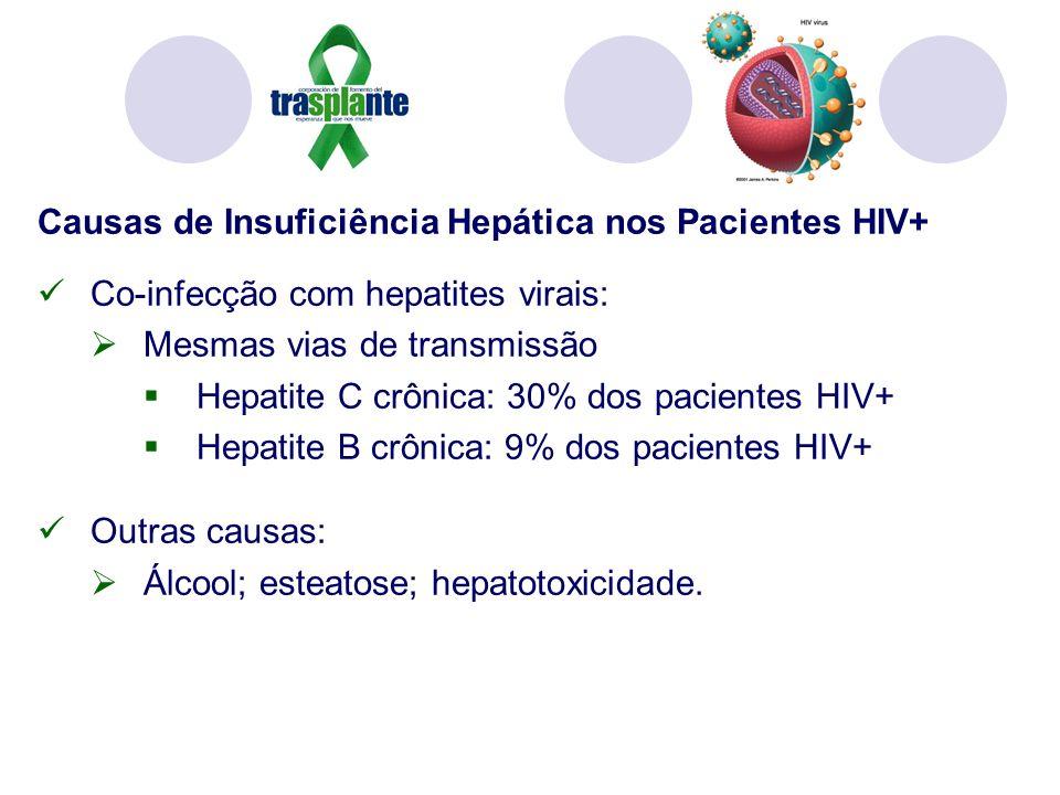 Causas de Insuficiência Hepática nos Pacientes HIV+