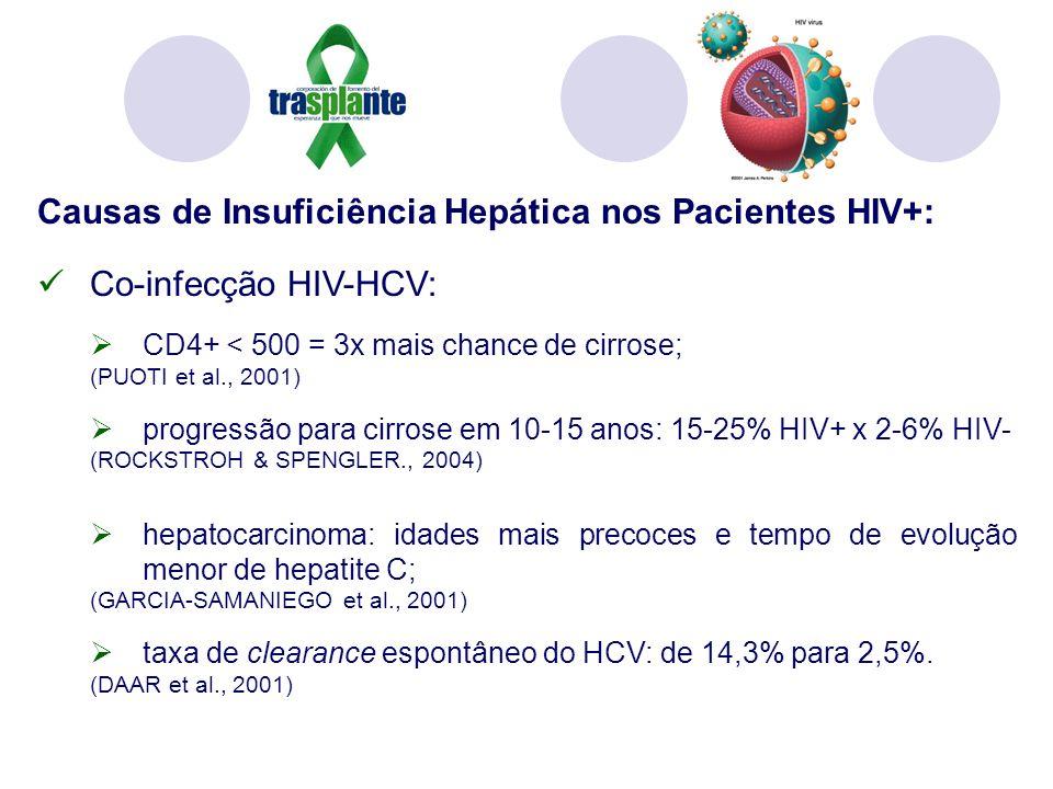 Causas de Insuficiência Hepática nos Pacientes HIV+: