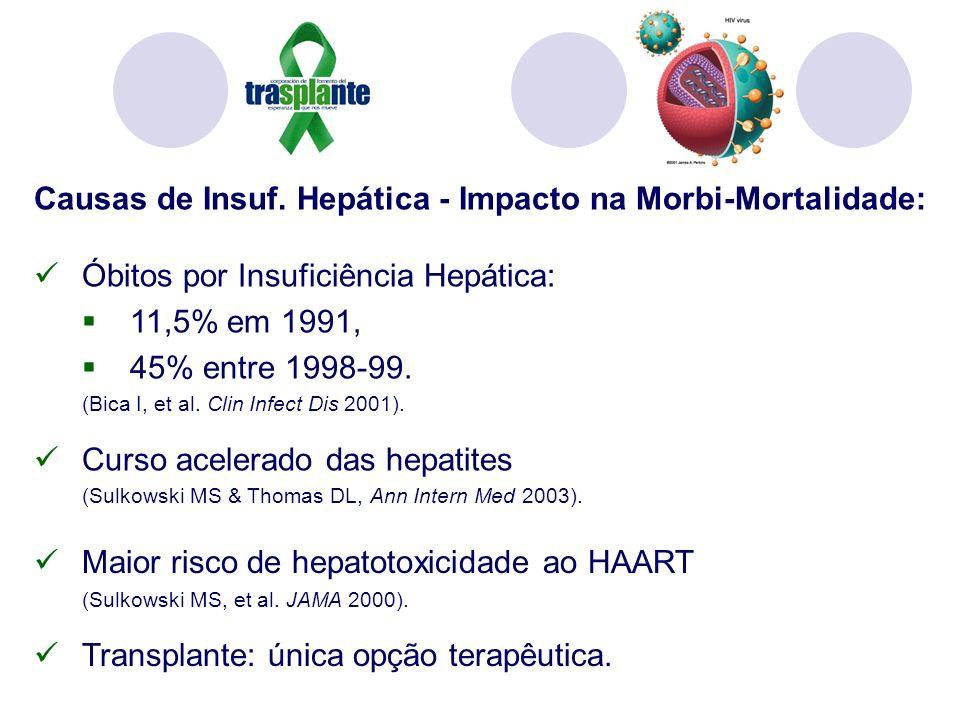 Causas de Insuf. Hepática - Impacto na Morbi-Mortalidade: