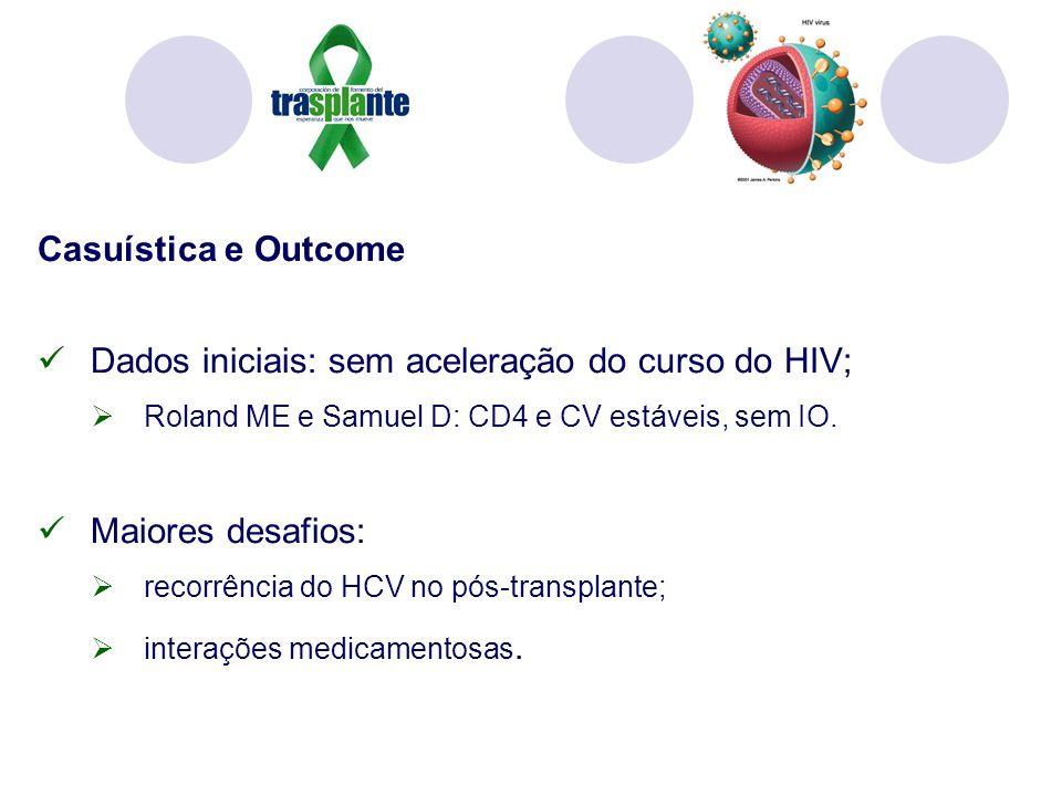 Dados iniciais: sem aceleração do curso do HIV;