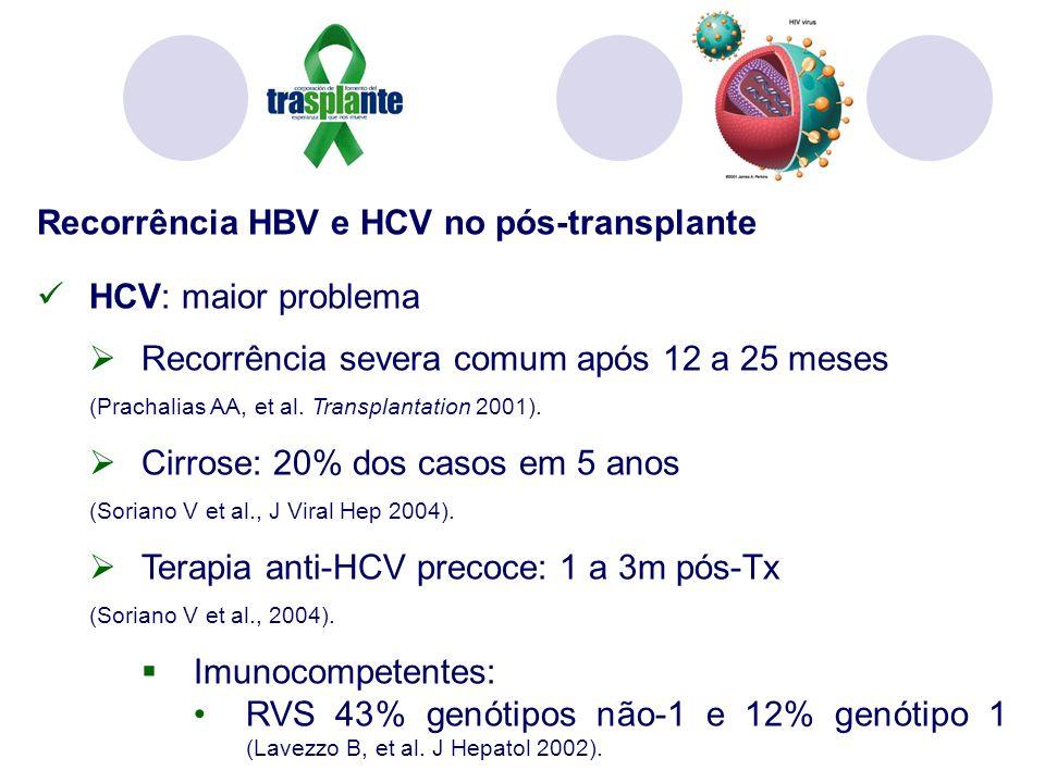Recorrência HBV e HCV no pós-transplante HCV: maior problema
