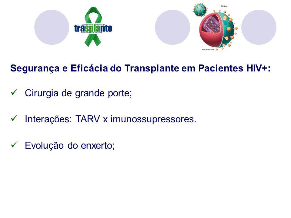 Segurança e Eficácia do Transplante em Pacientes HIV+: