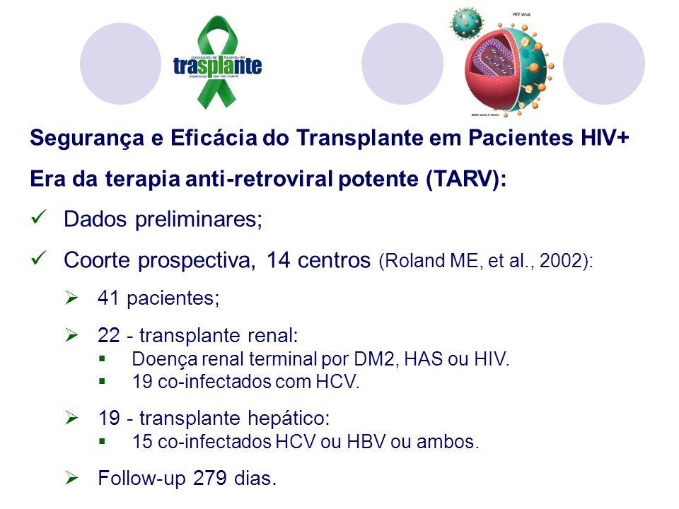 Segurança e Eficácia do Transplante em Pacientes HIV+