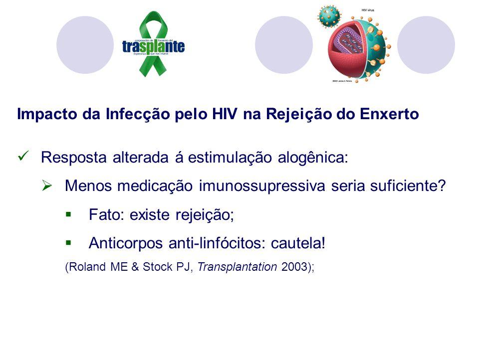Impacto da Infecção pelo HIV na Rejeição do Enxerto