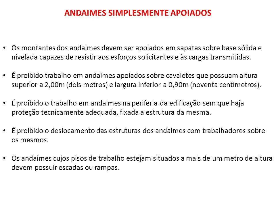 ANDAIMES SIMPLESMENTE APOIADOS
